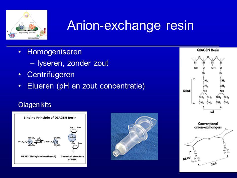 Anion-exchange resin Homogeniseren –lyseren, zonder zout Centrifugeren Elueren (pH en zout concentratie) Qiagen kits