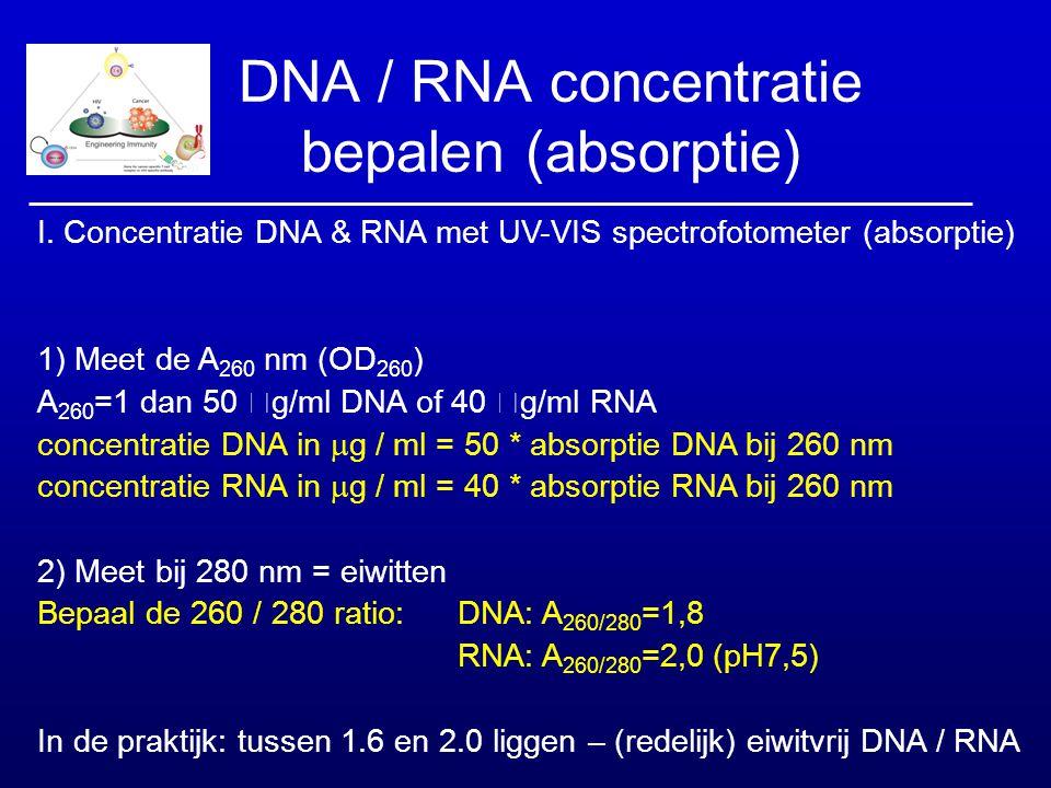 DNA / RNA concentratie bepalen (absorptie) I. Concentratie DNA & RNA met UV-VIS spectrofotometer (absorptie) 1) Meet de A 260 nm (OD 260 ) A 260 =1 da
