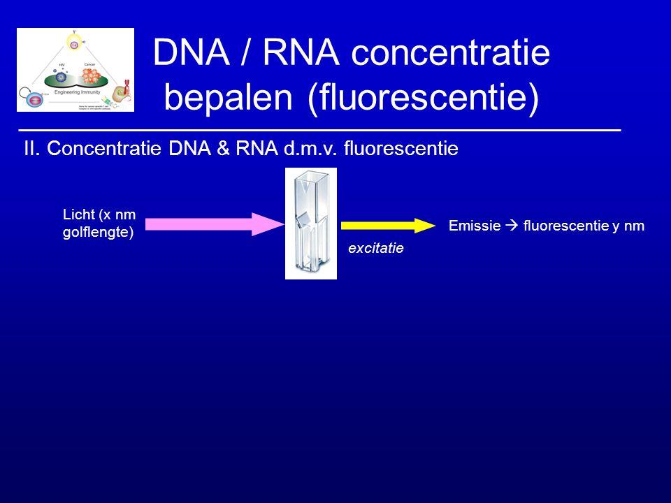 DNA / RNA concentratie bepalen (fluorescentie) II. Concentratie DNA & RNA d.m.v. fluorescentie Emissie  fluorescentie y nm excitatie Licht (x nm golf