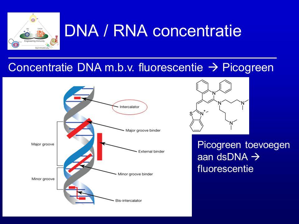 DNA / RNA concentratie Concentratie DNA m.b.v. fluorescentie  Picogreen Picogreen toevoegen aan dsDNA  fluorescentie