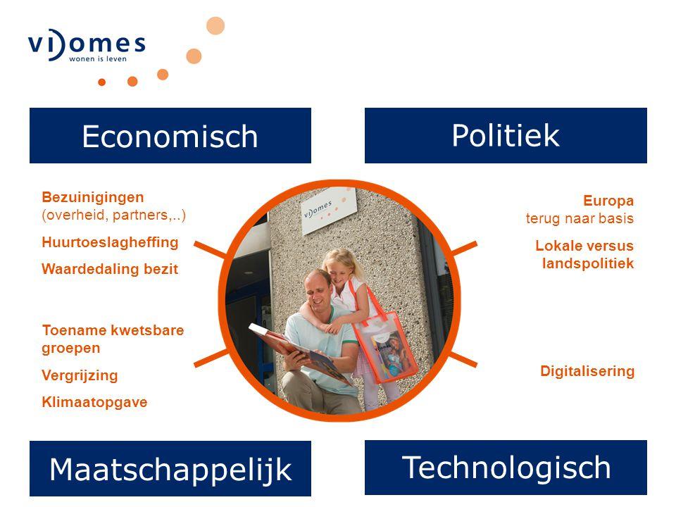 Sober & doelmatig  investeringen doelmatiger Kleur bekennen  geen vrije sector, geen scholen  wel zorg gerelateerd aan wonen Betaalbaarheid  behoud 14600 betaalbare woningen  woonlastenbenadering (energie en huur)  huurkorting voor wie 't nodig heeft Energieprogramma  20% CO2 reductie Goed georganiseerd -omgang: afspreken, aanspreken -specialiseren (klant, gebied) Dialoog  bewoners  stakeholders Klantgericht werken  processen en communicatie  digitalisering Senioren*  verhuisarrangement (seniorenmakelaar)  opplussen op maat  wonen en zorg Wijk- en buurtaanpak*  gebiedsmanagers  buurtvisies / ontwikkelingsplannen  focus Kwetsbare mensen  ketenaanpak Economisch Politiek Maatschappelijk Technologisch