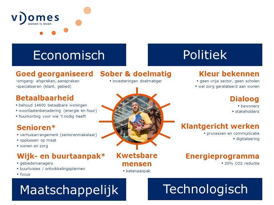 Dialoog en samenwerken Vidomes Zoetermeer 1.