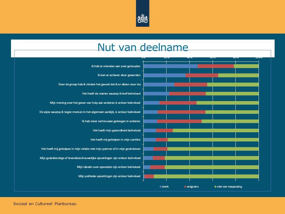 Sociaal en Cultureel Planbureau Nut van deelname
