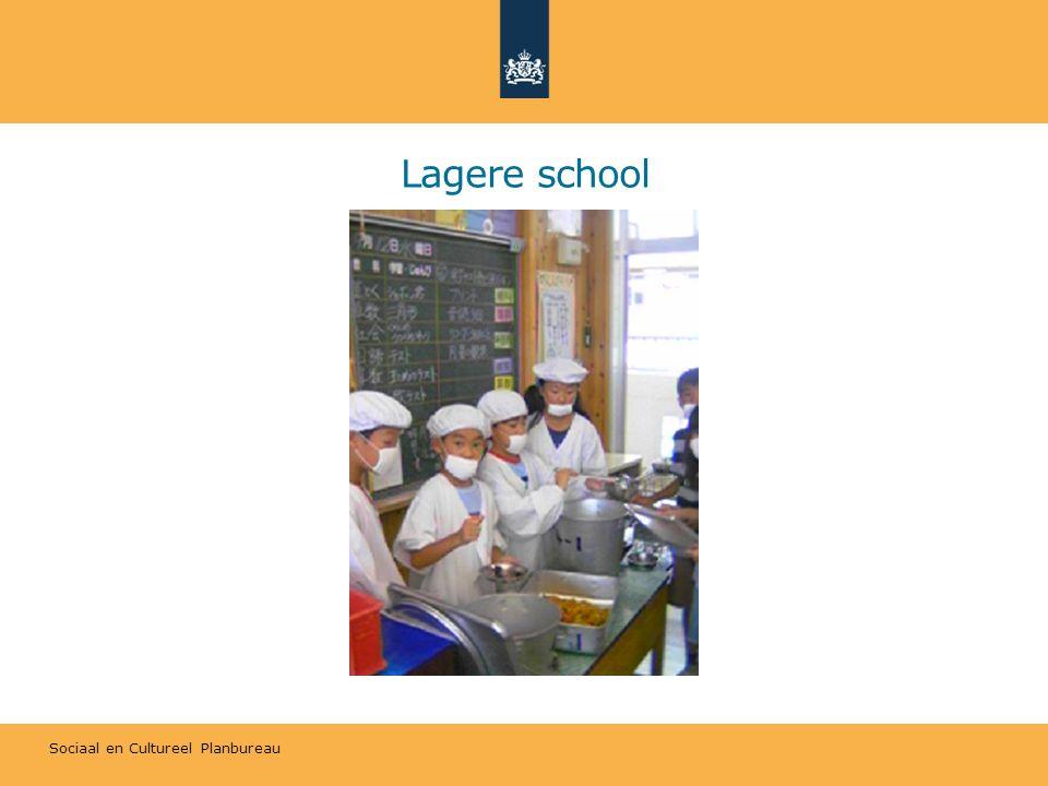 Sociaal en Cultureel Planbureau Lagere school
