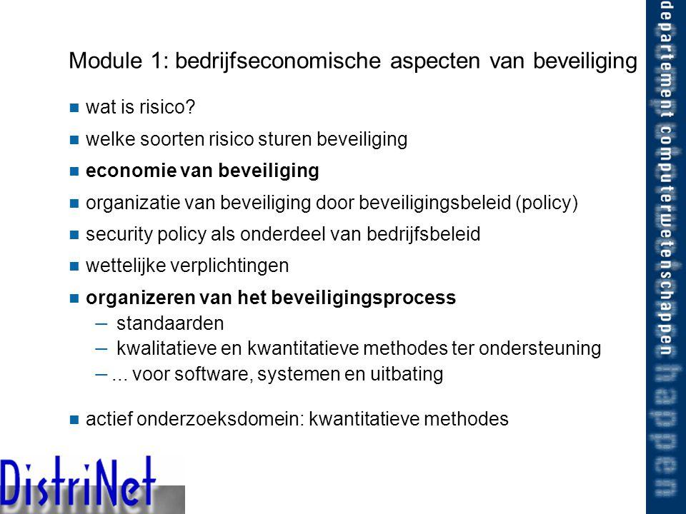 24/02/2005 Module 1: bedrijfseconomische aspecten van beveiliging wat is risico.