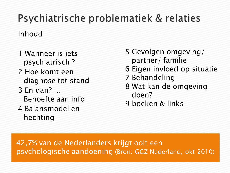 42,7% van de Nederlanders krijgt ooit een psychologische aandoening (Bron: GGZ Nederland, okt 2010) Inhoud 1 Wanneer is iets psychiatrisch .