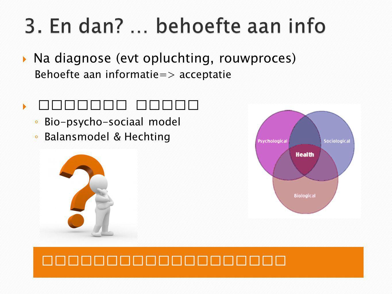  Na diagnose (evt opluchting, rouwproces) Behoefte aan informatie=> acceptatie  Inzicht nodig ◦ Bio-psycho-sociaal model ◦ Balansmodel & Hechting Verklaringsmodellen