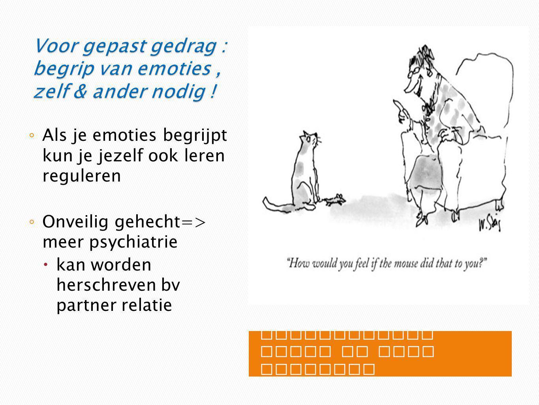 Mentalisatie basis in veel therapie ◦ Als je emoties begrijpt kun je jezelf ook leren reguleren ◦ Onveilig gehecht=> meer psychiatrie  kan worden herschreven bv partner relatie