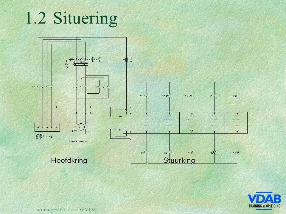 samengesteld door WVDM 1.2Situering