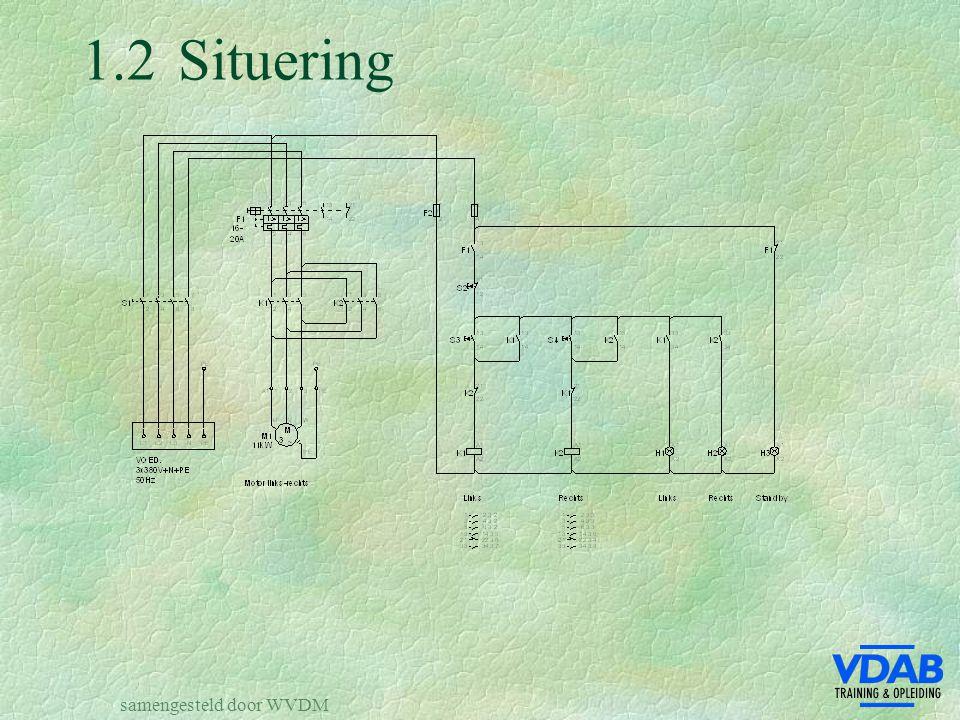 samengesteld door WVDM 2Soorten fouten bij een PLC gestuurde installatie §2.1Totale storing.