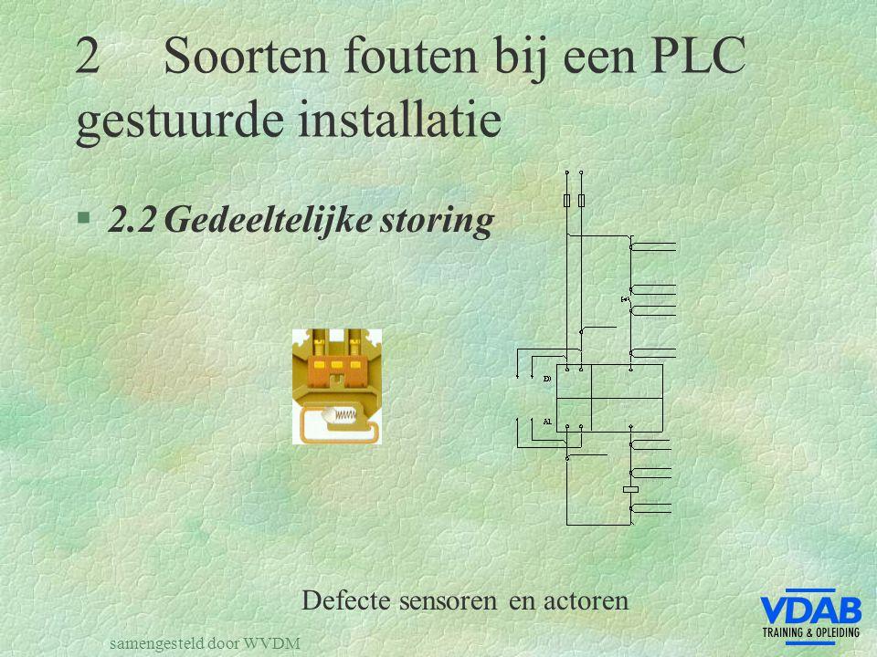samengesteld door WVDM 2Soorten fouten bij een PLC gestuurde installatie §2.2Gedeeltelijke storing Defecte sensoren en actoren