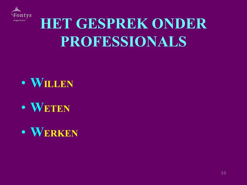 10 HET GESPREK ONDER PROFESSIONALS W ILLEN W ETEN W ERKEN