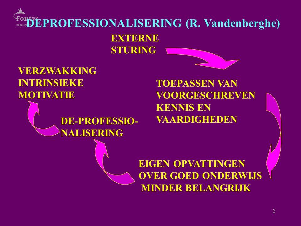 2 EXTERNE STURING TOEPASSEN VAN VOORGESCHREVEN KENNIS EN VAARDIGHEDEN EIGEN OPVATTINGEN OVER GOED ONDERWIJS MINDER BELANGRIJK DE-PROFESSIO- NALISERING VERZWAKKING INTRINSIEKE MOTIVATIE DEPROFESSIONALISERING (R.