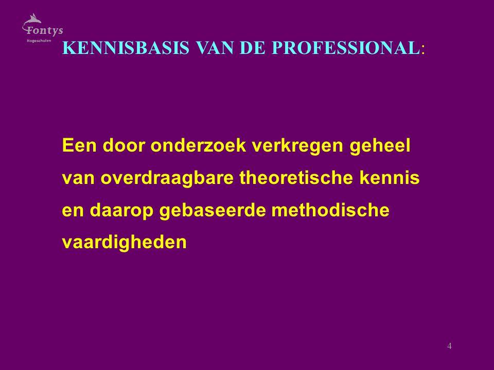 4 KENNISBASIS VAN DE PROFESSIONAL: Een door onderzoek verkregen geheel van overdraagbare theoretische kennis en daarop gebaseerde methodische vaardigheden
