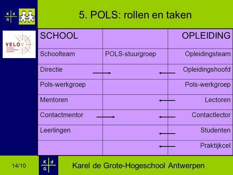 Karel de Grote-Hogeschool Antwerpen 14/10 5.