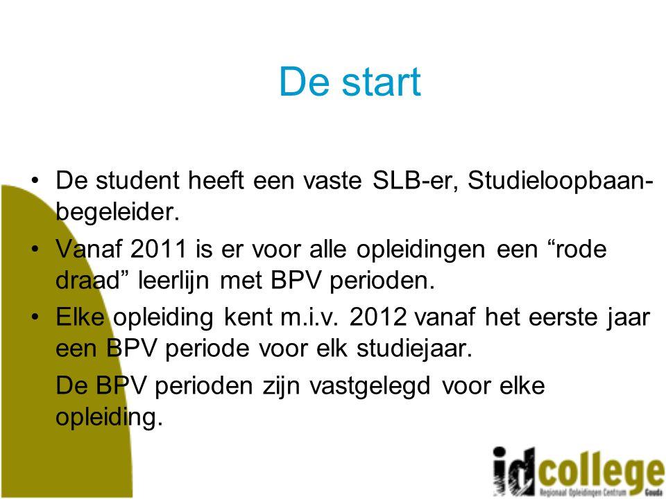 De start De student heeft een vaste SLB-er, Studieloopbaan- begeleider.