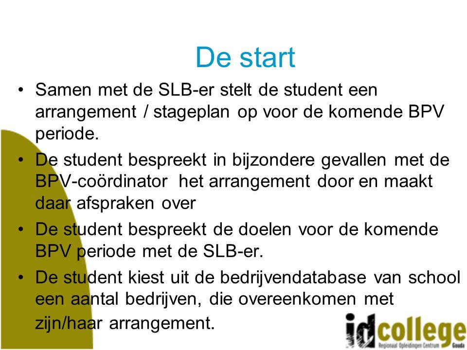 De start Samen met de SLB-er stelt de student een arrangement / stageplan op voor de komende BPV periode.