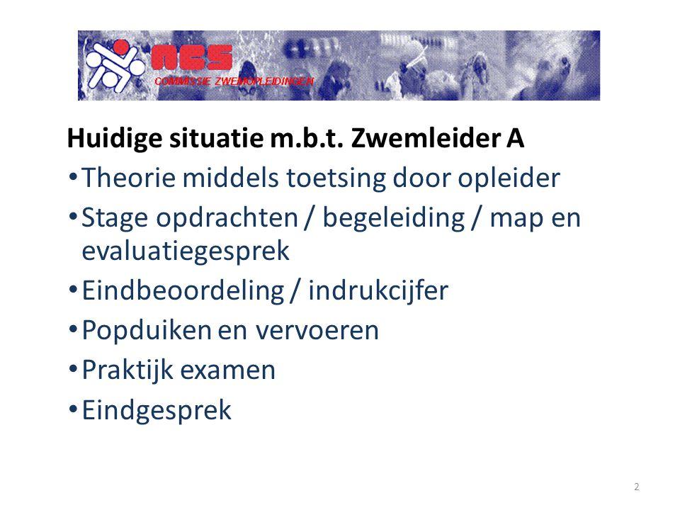 Huidige situatie m.b.t. Zwemleider A Theorie middels toetsing door opleider Stage opdrachten / begeleiding / map en evaluatiegesprek Eindbeoordeling /