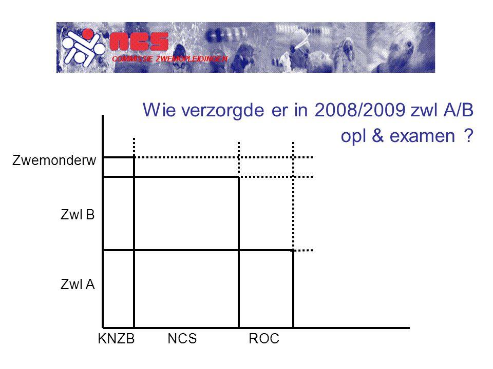 Zwl A Zwl B Zwemonderw KNZBNCSROC Wie verzorgde er in 2008/2009 zwl A/B opl & examen