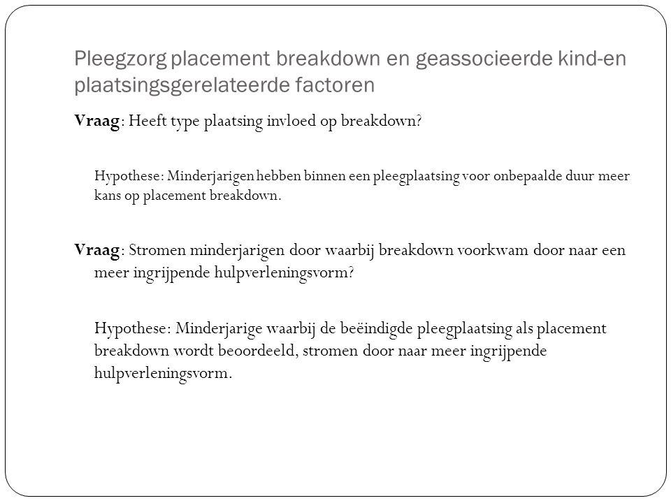 Pleegzorg placement breakdown en geassocieerde kind-en plaatsingsgerelateerde factoren Vraag: Heeft type plaatsing invloed op breakdown? Hypothese: Mi