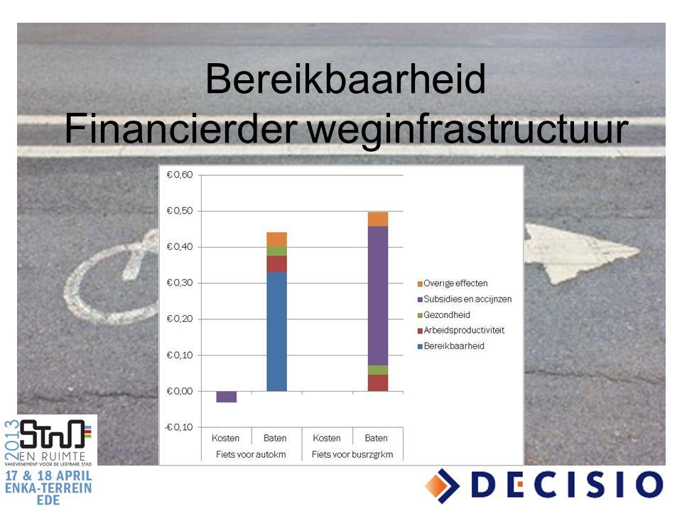 Bereikbaarheid Financierder weginfrastructuur