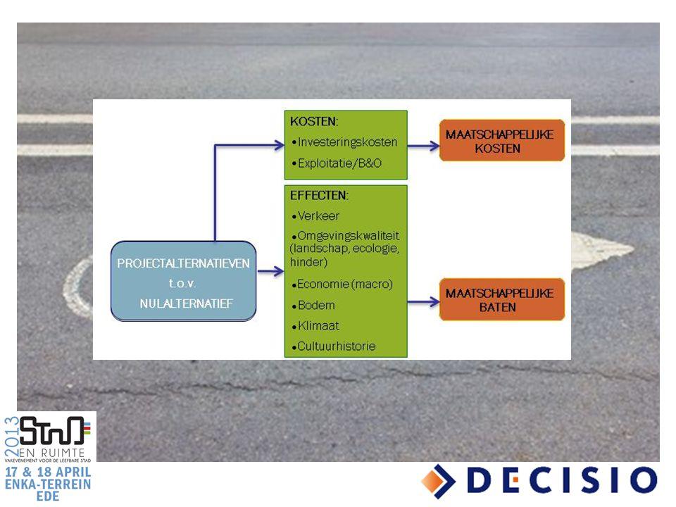 - Ondersteunt besluitvorming - Verplicht bij veel rijksprojecten - Steeds bredere toepassingen
