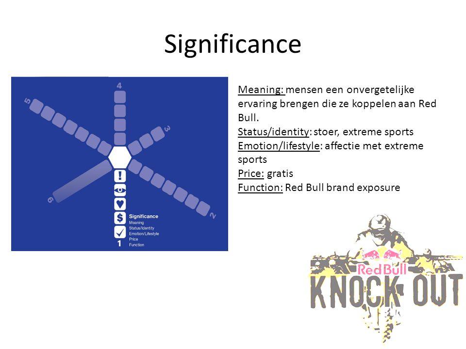 Significance Meaning: mensen een onvergetelijke ervaring brengen die ze koppelen aan Red Bull.