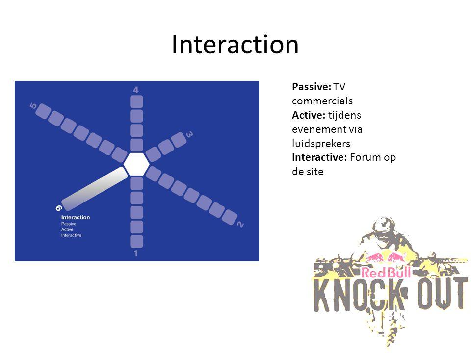 Interaction Passive: TV commercials Active: tijdens evenement via luidsprekers Interactive: Forum op de site