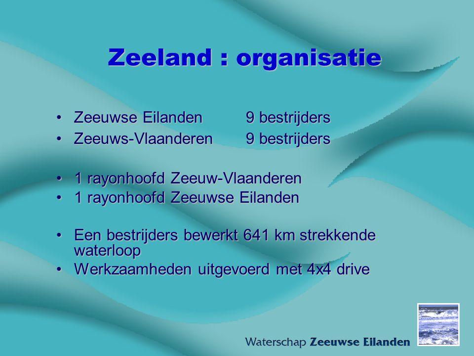 Zeeland : organisatie Zeeuwse Eilanden 9 bestrijdersZeeuwse Eilanden 9 bestrijders Zeeuws-Vlaanderen 9 bestrijdersZeeuws-Vlaanderen 9 bestrijders 1 ra