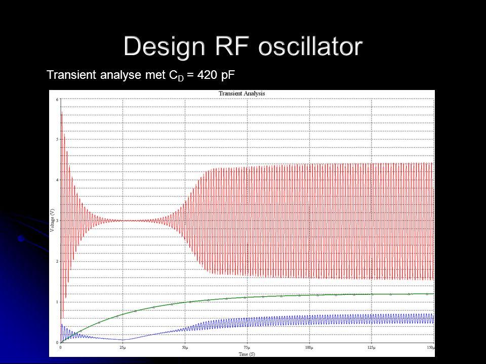 Transient analyse met C D = 420 pF