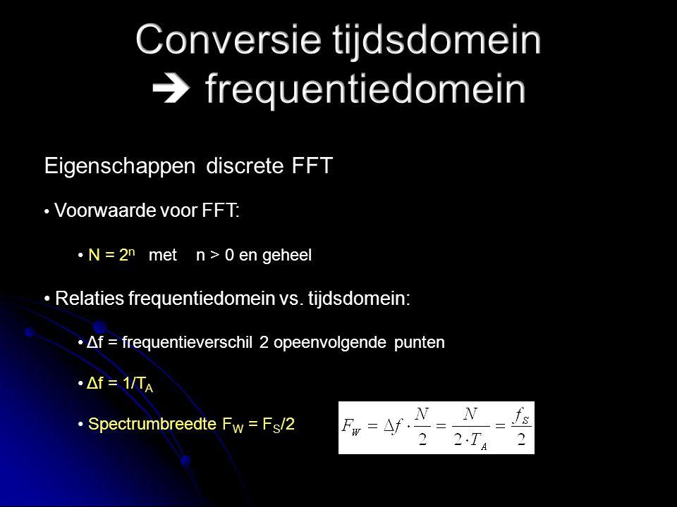 Eigenschappen discrete FFT Voorwaarde voor FFT: N = 2 n met n > 0 en geheel Relaties frequentiedomein vs. tijdsdomein: Δf = frequentieverschil 2 opeen