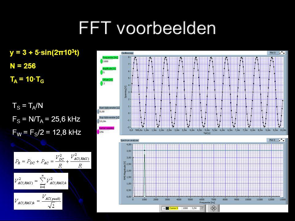 y = 3 + 5∙sin(2π10 3 t) N = 256 T A = 10∙T G T S = T A /N F S = N/T A = 25,6 kHz F W = F S /2 = 12,8 kHz