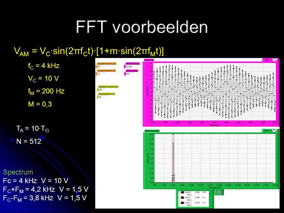 V AM = V C ∙sin(2πf C t)∙[1+m∙sin(2πf M t)] f C = 4 kHz V C = 10 V f M = 200 Hz M = 0,3 T A = 10∙T G N = 512 Spectrum Fc = 4 kHz V = 10 V F C +F M = 4,2 kHz V = 1,5 V F C -F M = 3,8 kHz V = 1,5 V