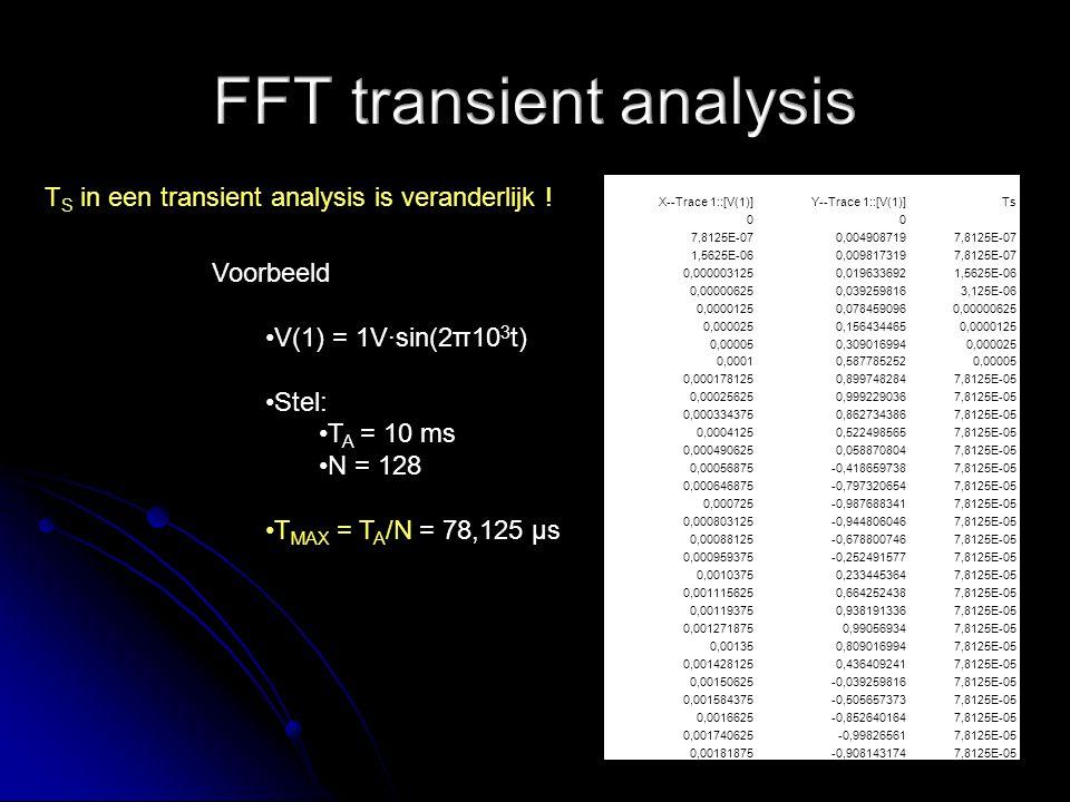 T S in een transient analysis is veranderlijk ! X--Trace 1::[V(1)]Y--Trace 1::[V(1)]Ts 00 7,8125E-070,0049087197,8125E-07 1,5625E-060,0098173197,8125E