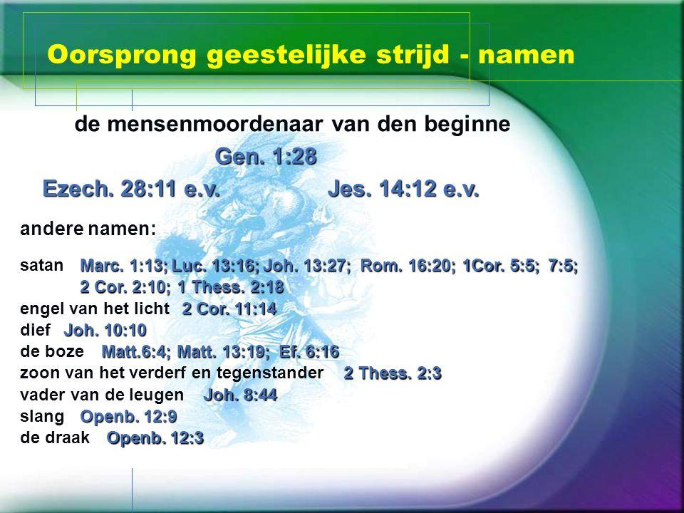 Oorsprong geestelijke strijd - namen Jes. 14:12 e.v.
