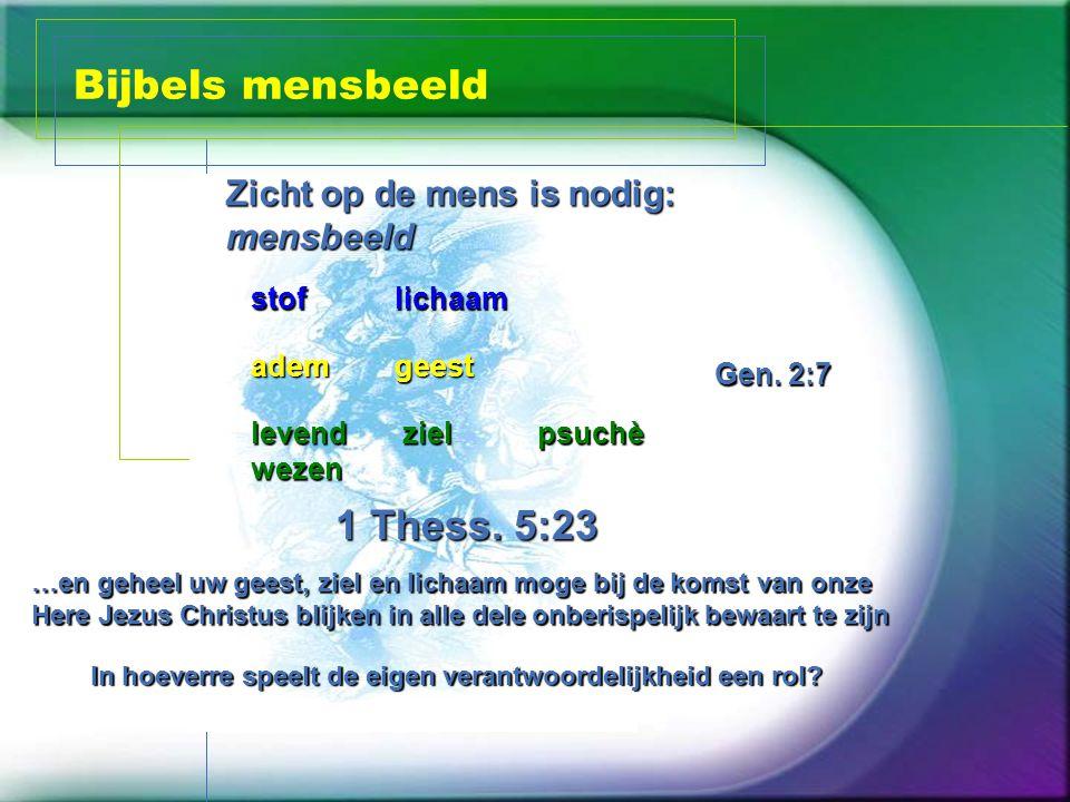 Bijbels mensbeeld Zicht op de mens is nodig: mensbeeld geest ziel lichaam 1 Thess.