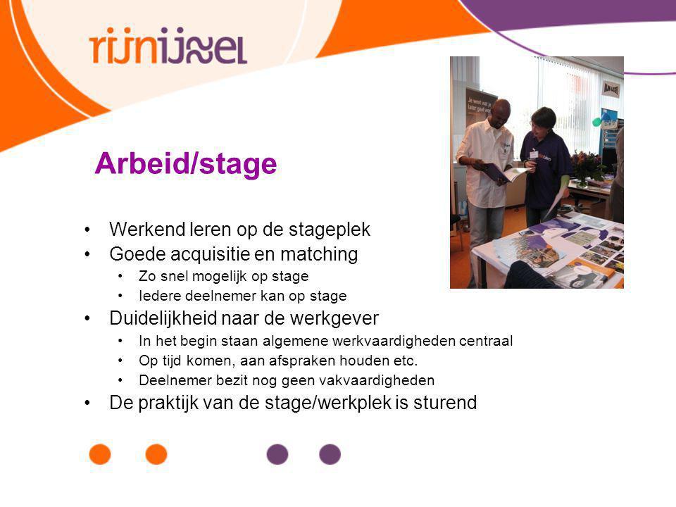 Arbeid/stage Werkend leren op de stageplek Goede acquisitie en matching Zo snel mogelijk op stage Iedere deelnemer kan op stage Duidelijkheid naar de