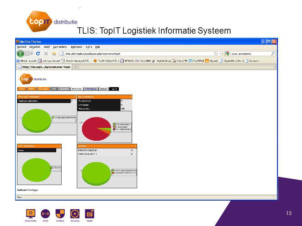 15 TLIS: TopIT Logistiek Informatie Systeem