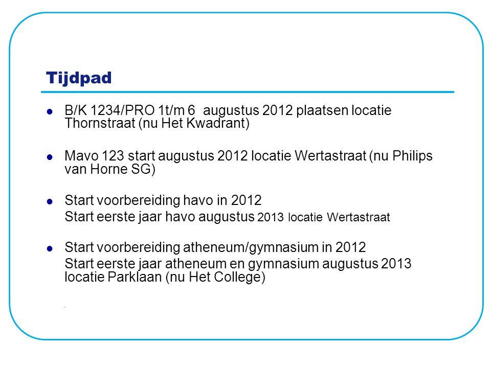 Tijdpad B/K 1234/PRO 1t/m 6 augustus 2012 plaatsen locatie Thornstraat (nu Het Kwadrant) Mavo 123 start augustus 2012 locatie Wertastraat (nu Philips