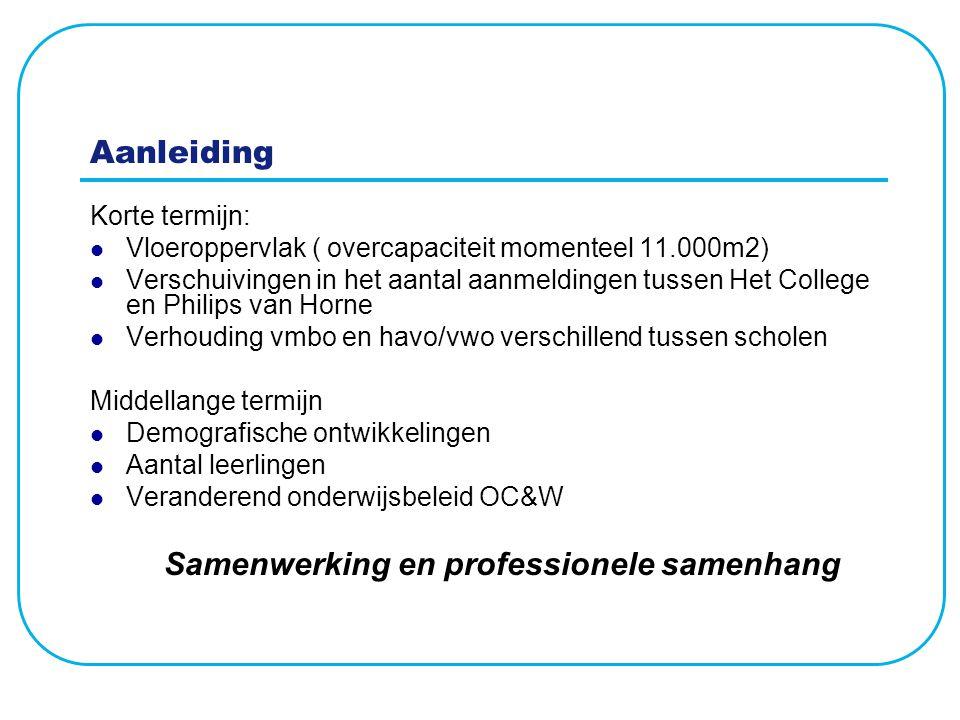 Aanleiding Korte termijn: Vloeroppervlak ( overcapaciteit momenteel 11.000m2) Verschuivingen in het aantal aanmeldingen tussen Het College en Philips