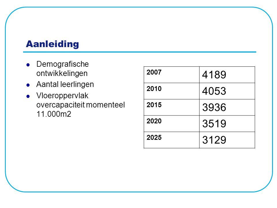 Aanleiding Demografische ontwikkelingen Aantal leerlingen Vloeroppervlak overcapaciteit momenteel 11.000m2 2007 4189 2010 4053 2015 3936 2020 3519 202