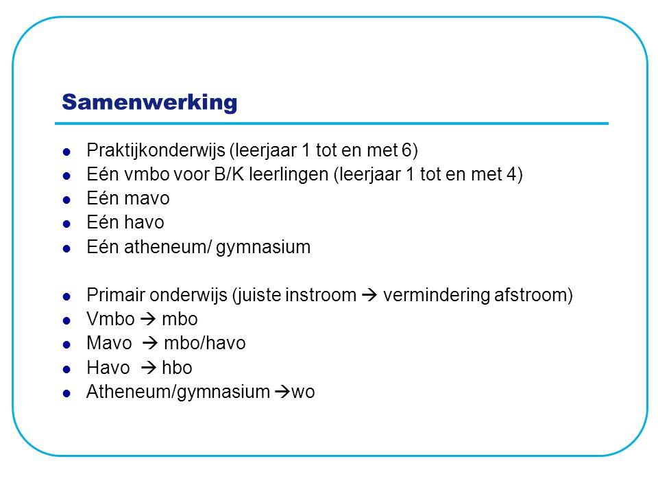 Samenwerking Praktijkonderwijs (leerjaar 1 tot en met 6) Eén vmbo voor B/K leerlingen (leerjaar 1 tot en met 4) Eén mavo Eén havo Eén atheneum/ gymnas