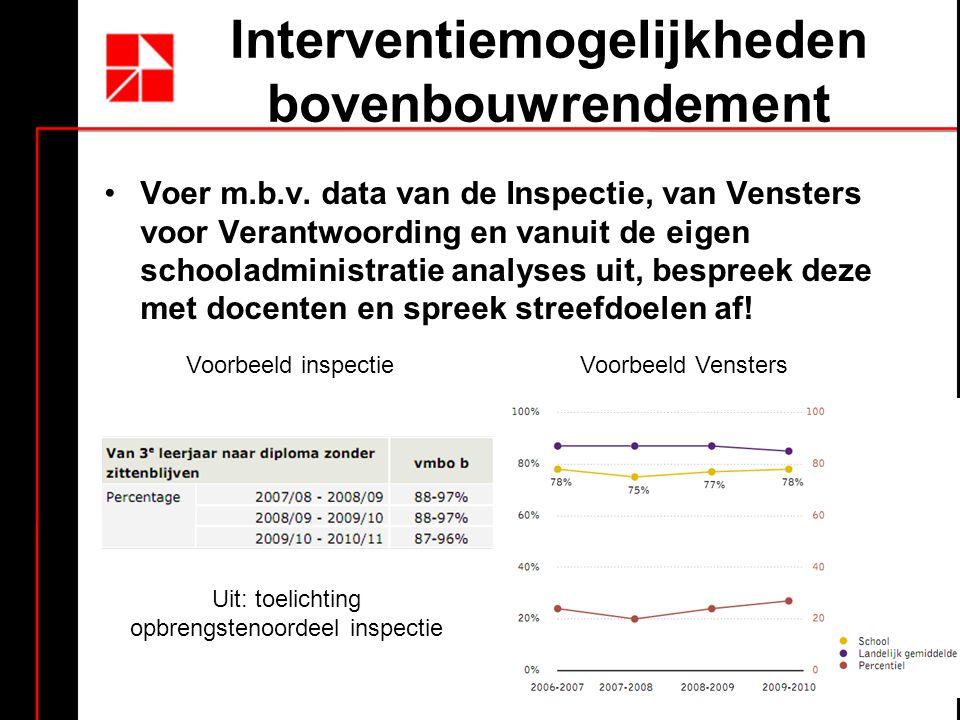 Interventiemogelijkheden bovenbouwrendement Voer m.b.v.