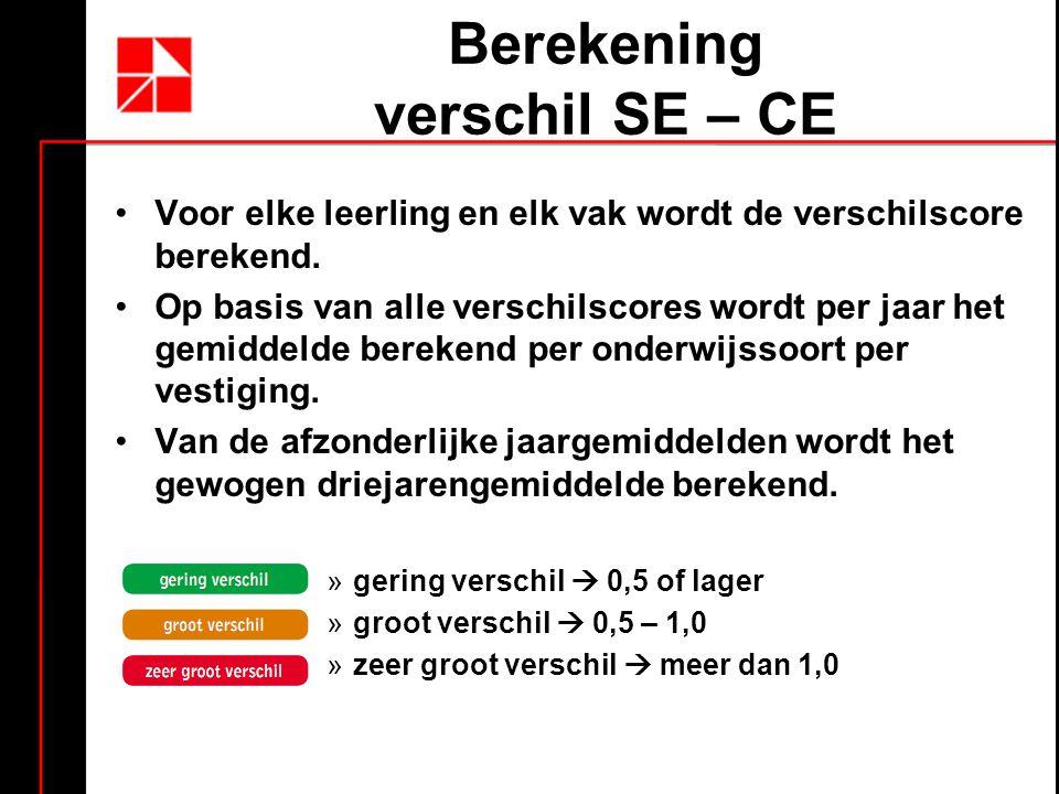 Berekening verschil SE – CE Voor elke leerling en elk vak wordt de verschilscore berekend.