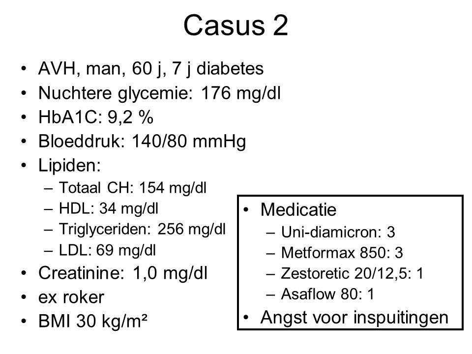 Casus 2 AVH, man, 60 j, 7 j diabetes Nuchtere glycemie: 176 mg/dl HbA1C: 9,2 % Bloeddruk: 140/80 mmHg Lipiden: –Totaal CH: 154 mg/dl –HDL: 34 mg/dl –T