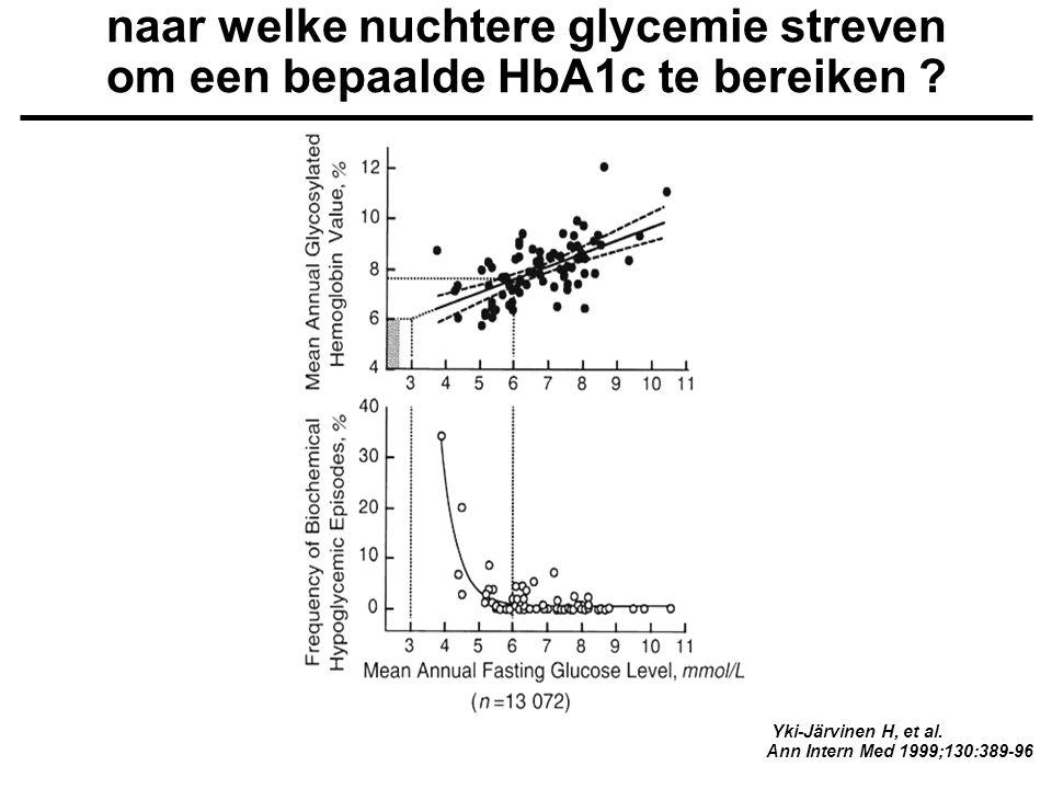 naar welke nuchtere glycemie streven om een bepaalde HbA1c te bereiken ? Yki-Järvinen H, et al. Ann Intern Med 1999;130:389-96