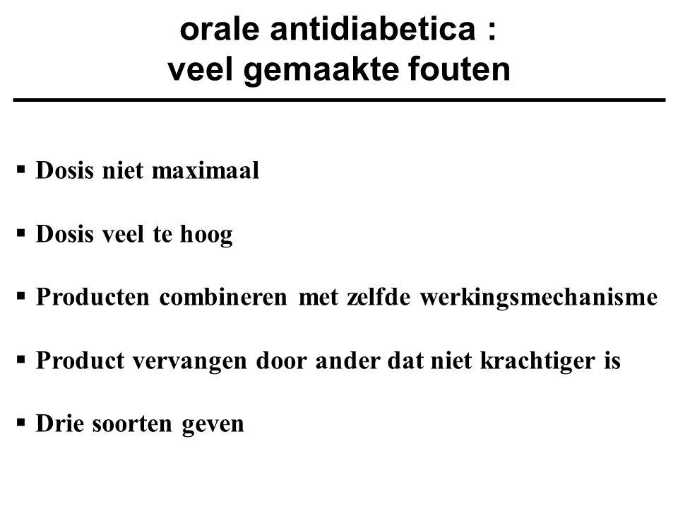 orale antidiabetica : veel gemaakte fouten  Dosis niet maximaal  Dosis veel te hoog  Producten combineren met zelfde werkingsmechanisme  Product v