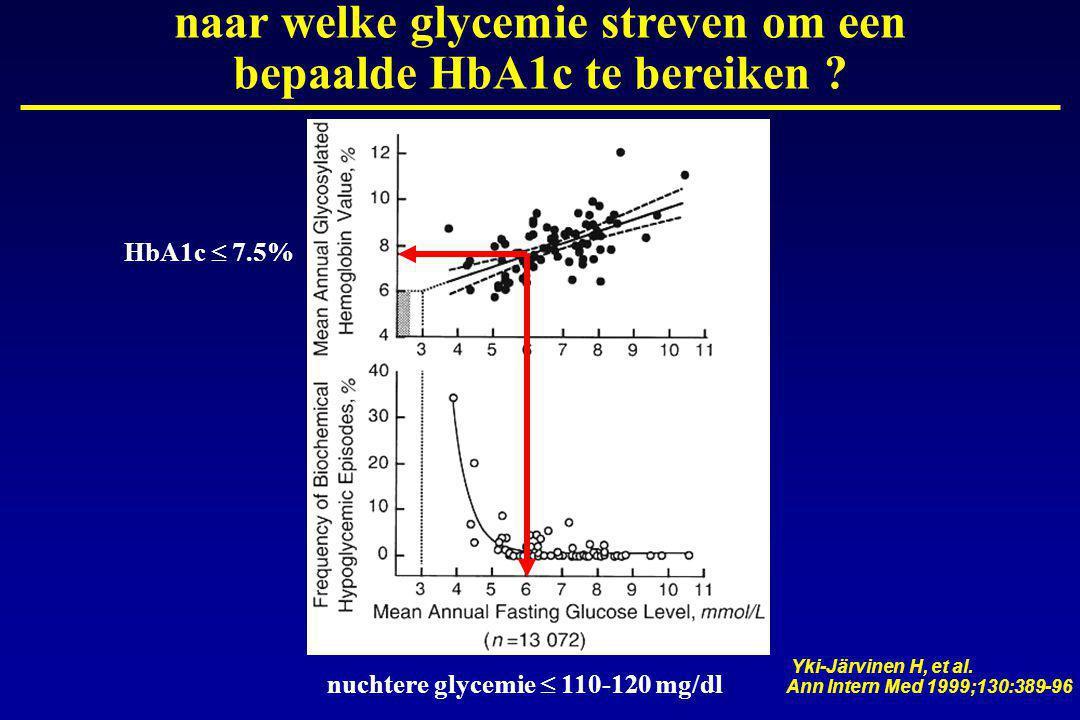naar welke glycemie streven om een bepaalde HbA1c te bereiken .
