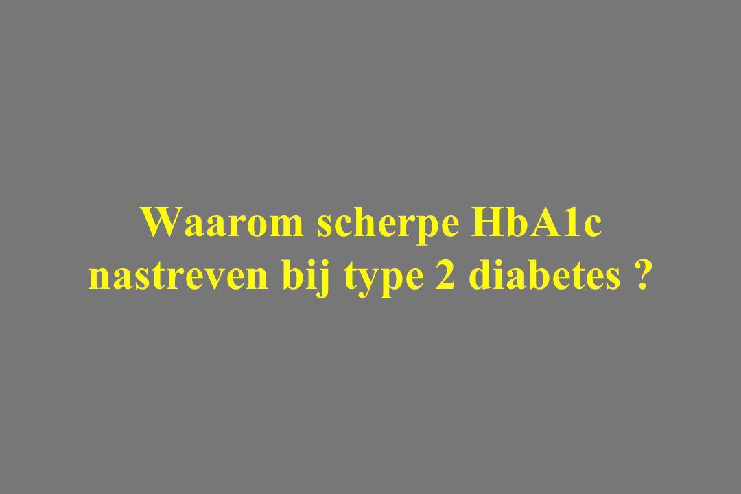 Insuline +/- Orale Antidiabetica 7% 8% 9% 10% 220 mg% 10 % Dieet en Lichaams- beweging Monotherapie (metformine voorkeur) 150 mg% 8 % Combinatie van Orale Antidiabetica 170 mg% 9 % Reageer op tijd !