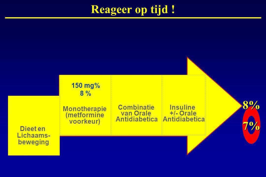 Combinatie van Orale Antidiabetica Monotherapie (metformine voorkeur) Insuline +/- Orale Antidiabetica 7% 8% 150 mg% 8 % Dieet en Lichaams- beweging Reageer op tijd !
